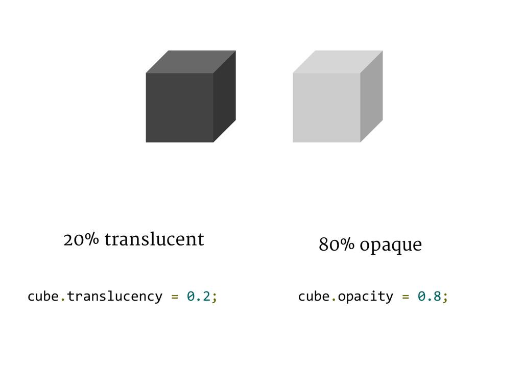 cube.translucency = 0.2; 20% translucent cube.o...
