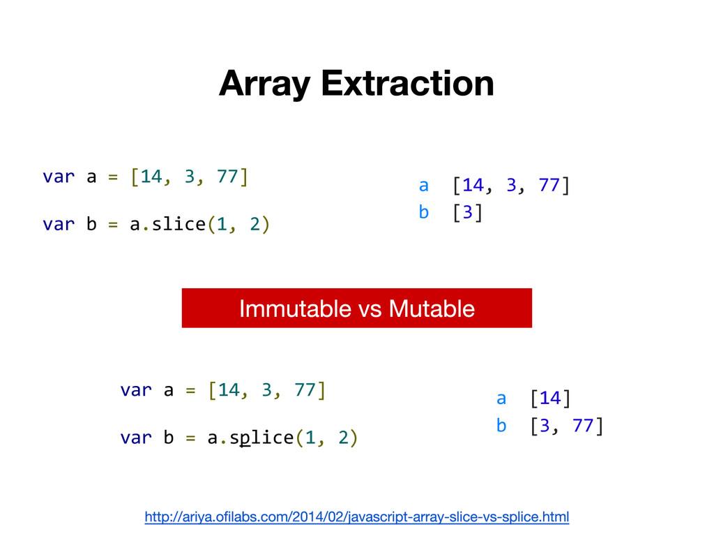 var a = [14, 3, 77] var b = a.slice(1, 2) a [14...