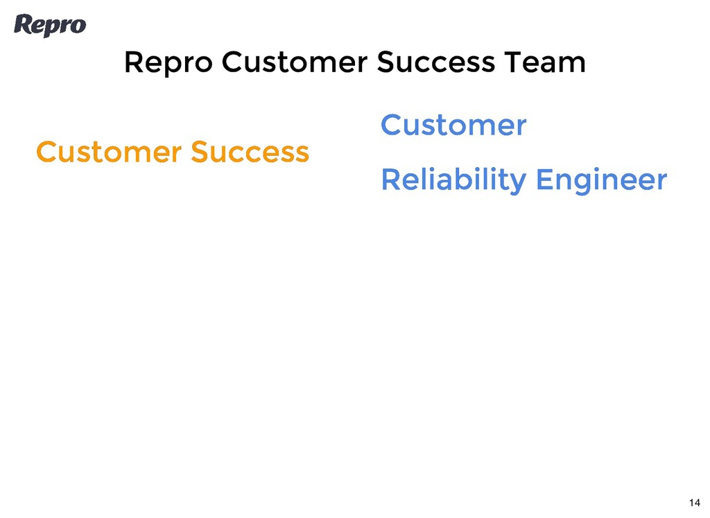 Customer Success Customer Success Customer Cust...