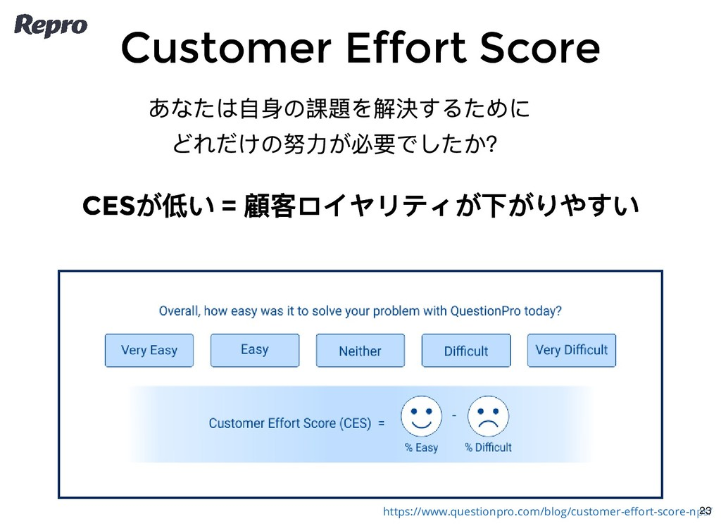 Customer Effort Score Customer Effort Score htt...