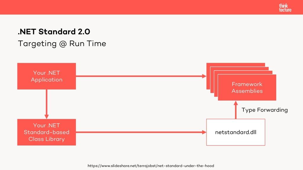 Targeting @ Run Time .NET Standard 2.0 Your .NE...
