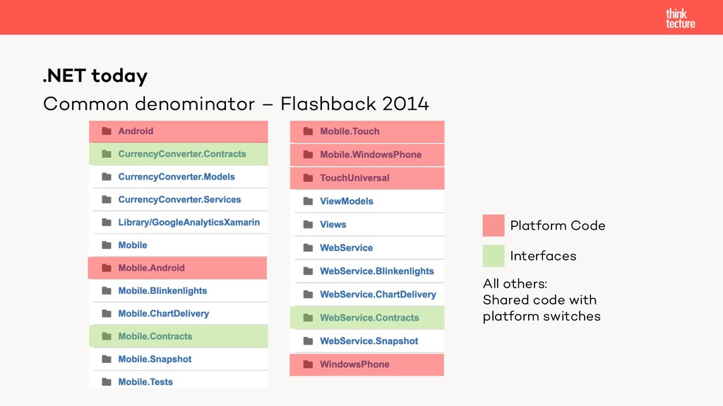 Common denominator – Flashback 2014 .NET today ...
