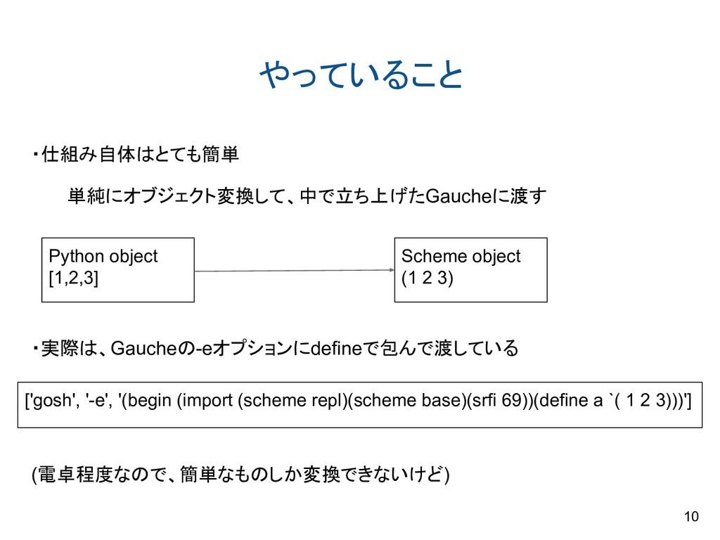 やっていること ・仕組み自体はとても簡単 単純にオブジェクト変換して、中で立ち上げたGauch...