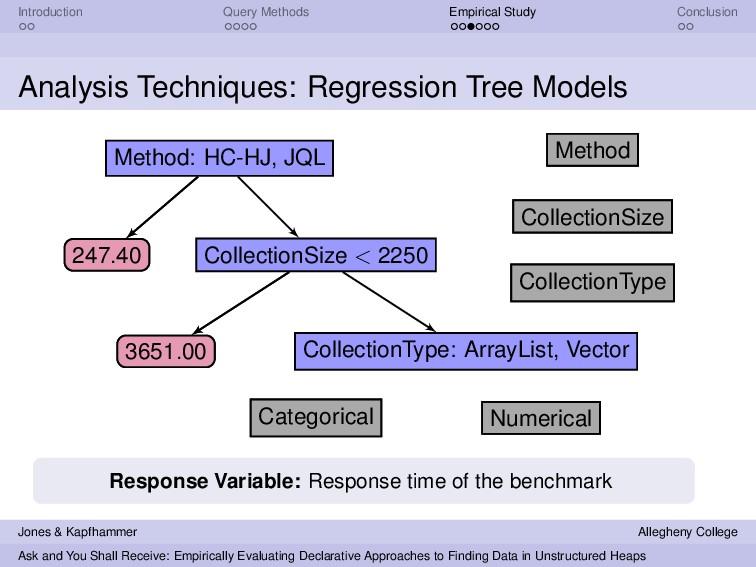 Introduction Query Methods Empirical Study Conc...