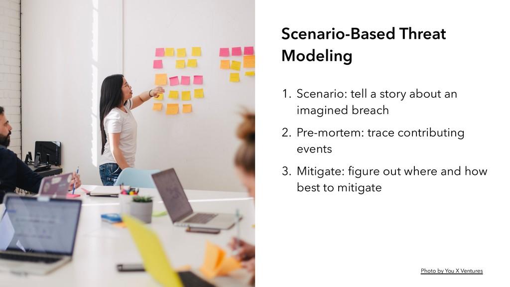 Scenario-Based Threat Modeling 1. Scenario: tel...