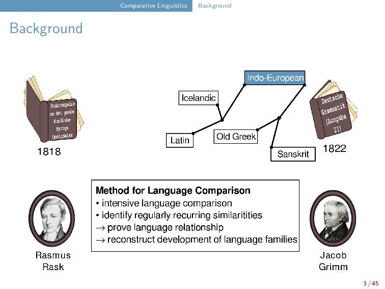 Comparative Linguistics Background Background 3...