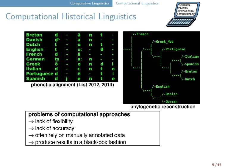 Comparative Linguistics Computational Linguisti...