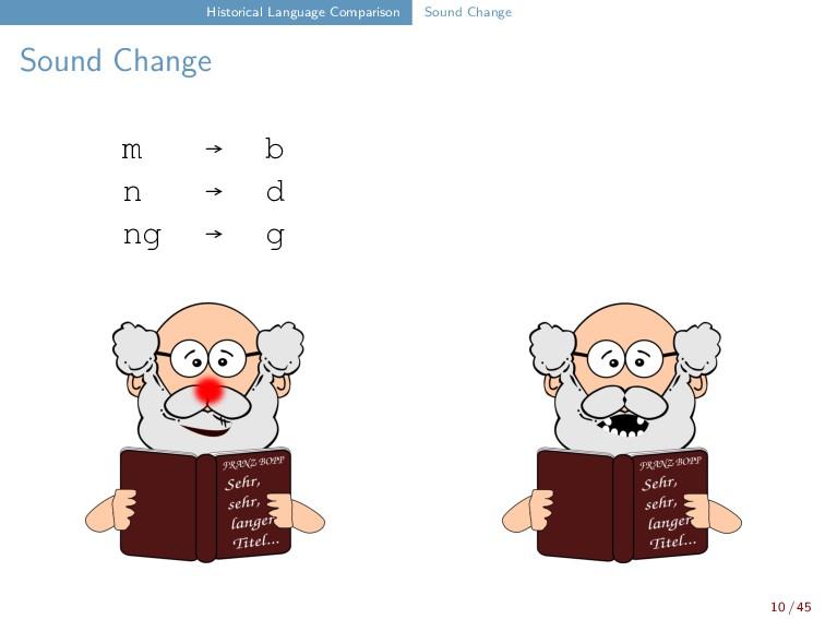 Historical Language Comparison Sound Change Sou...