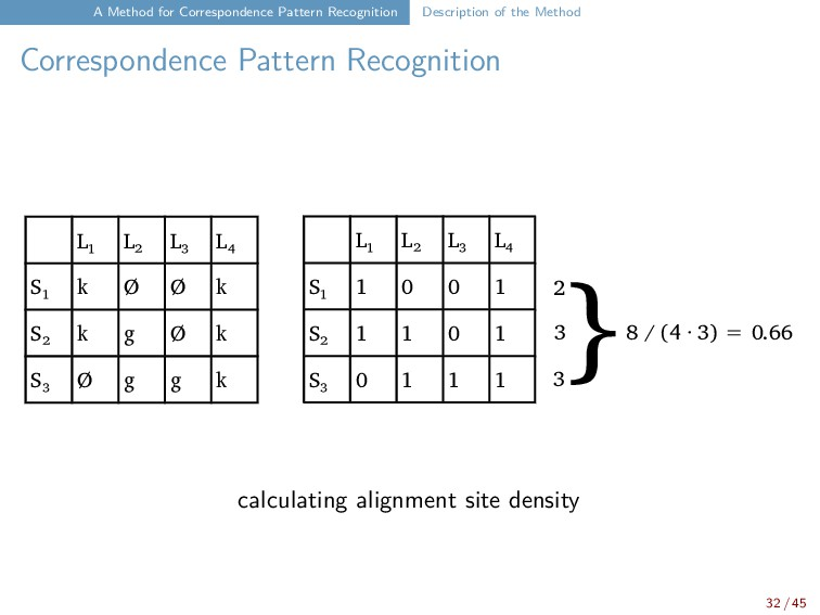 A Method for Correspondence Pattern Recognition...
