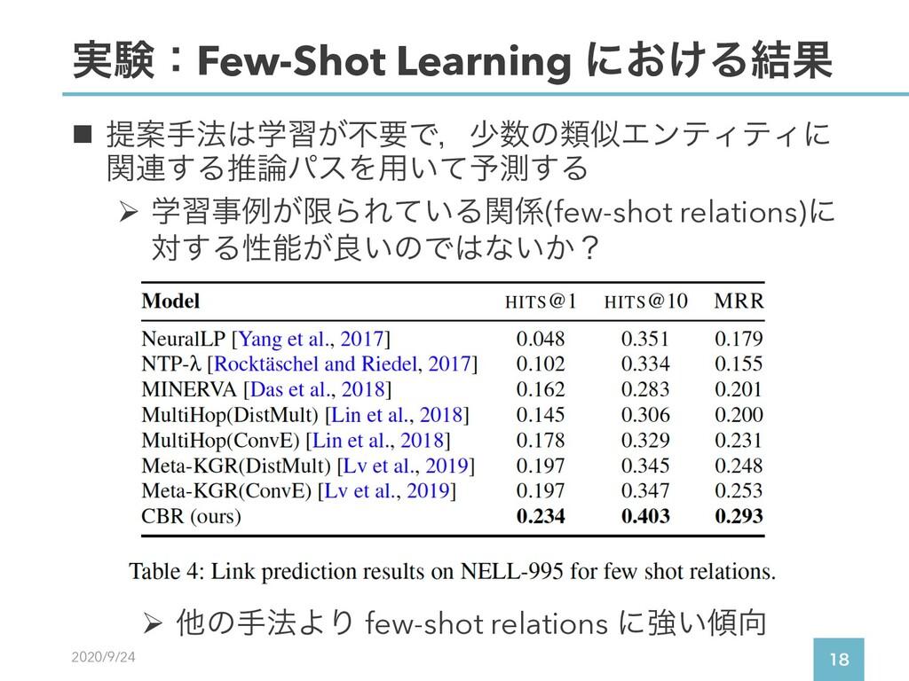 2020/9/24  ࣮ݧɿFew-Shot Learning ʹ͓͚Δ݁Ռ Ø ଞͷख๏...