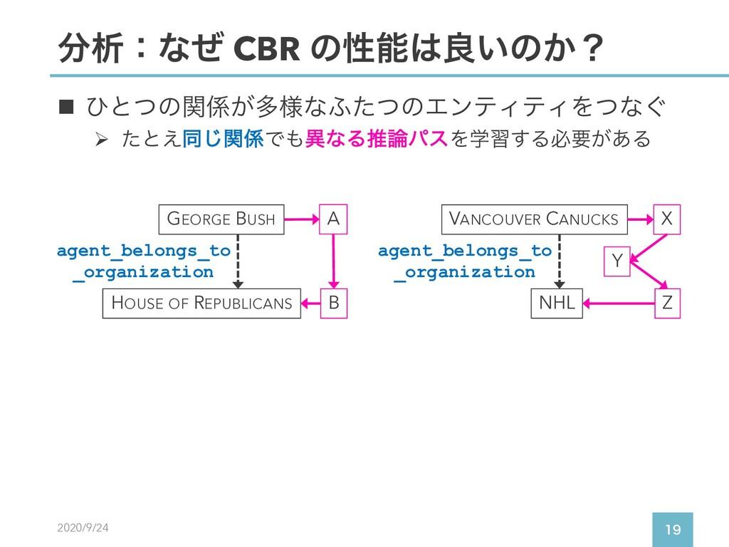2020/9/24  ੳɿͳͥ CBR ͷੑྑ͍ͷ͔ʁ n ͻͱͭͷ͕ؔଟ༷ͳ;ͨ...