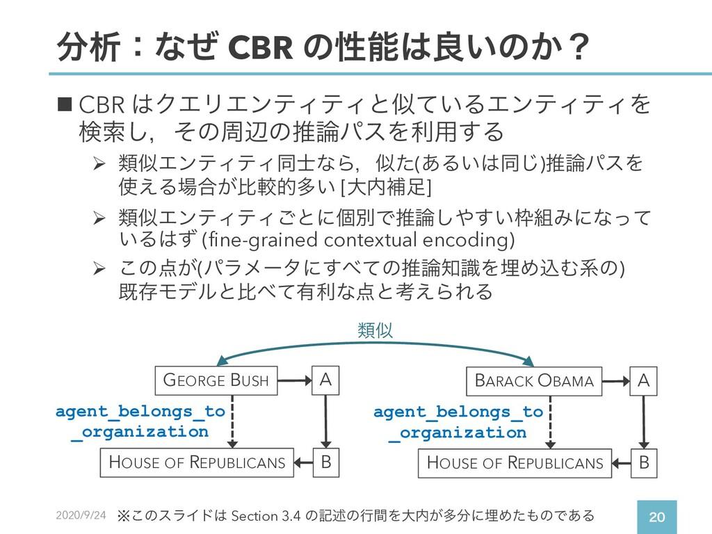 2020/9/24  ੳɿͳͥ CBR ͷੑྑ͍ͷ͔ʁ n CBR ΫΤϦΤϯςΟ...