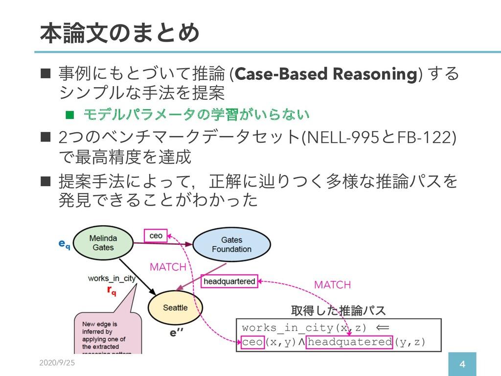 2020/9/25  ຊจͷ·ͱΊ n ྫʹͱ͍ͮͯਪ (Case-Based Re...