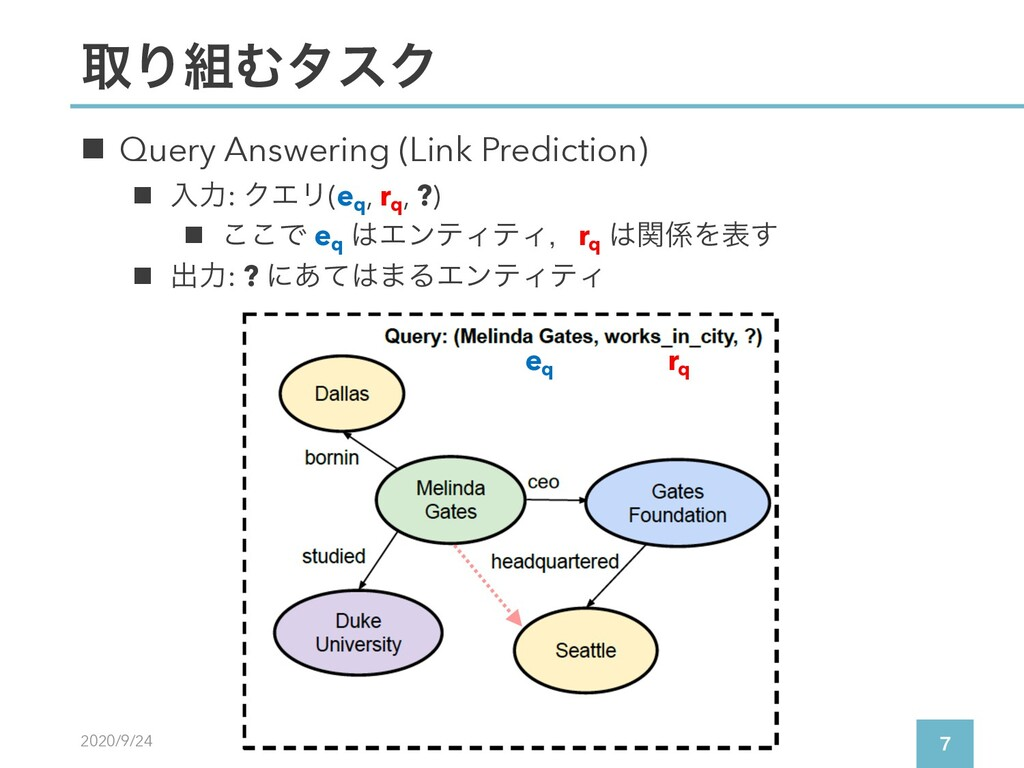 2020/9/24  औΓΉλεΫ n Query Answering (Link Pre...