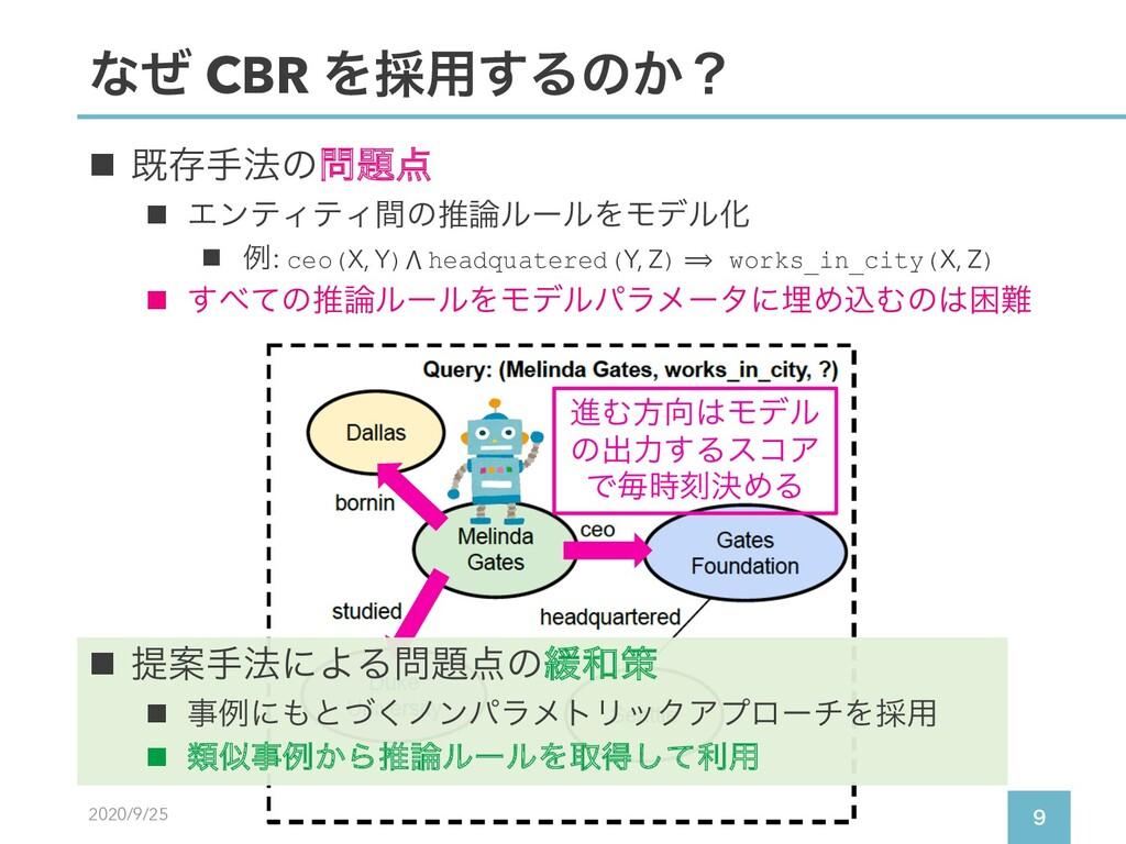 2020/9/25  ͳͥ CBR Λ࠾༻͢Δͷ͔ʁ ਐΉํϞσϧ ͷग़ྗ͢ΔείΞ Ͱ...