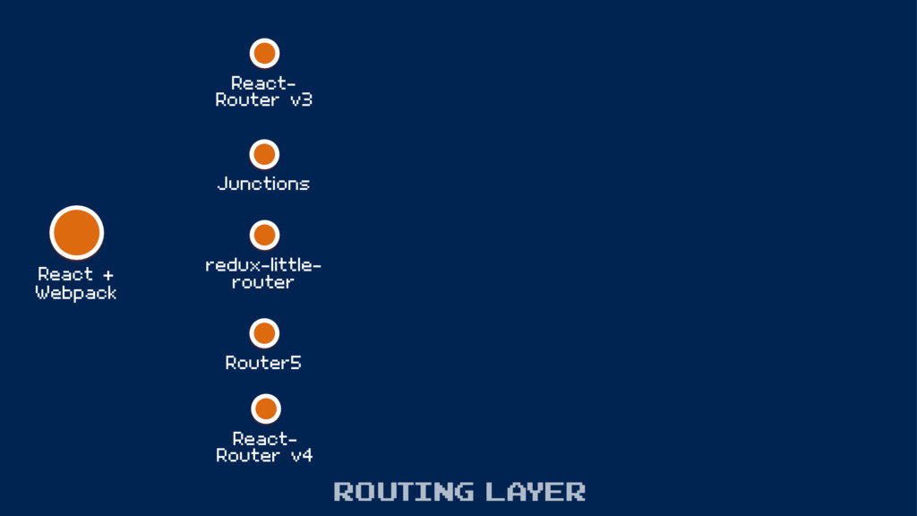 React- Router v3 redux-little- router React- Ro...