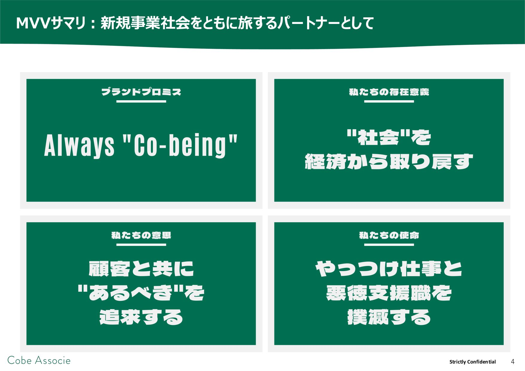 Strictly Confidential 2018年9月にCobe Associeを創業 4...