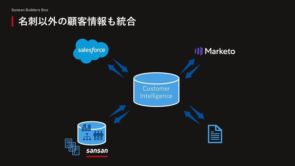 Sansan Builders Box 名刺以外の顧客情報も統合 Customer Intel...