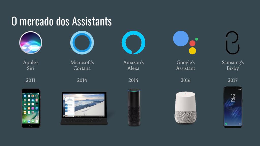 O mercado dos Assistants Apple's Siri 2011 Micr...