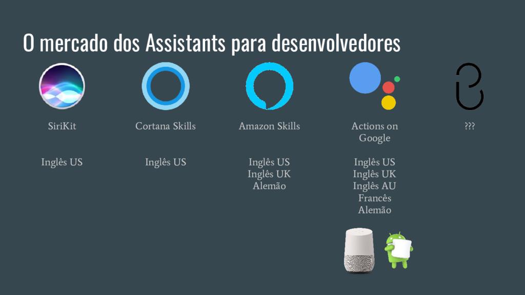 O mercado dos Assistants para desenvolvedores S...