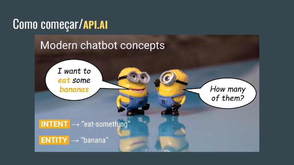 Como começar/API.AI