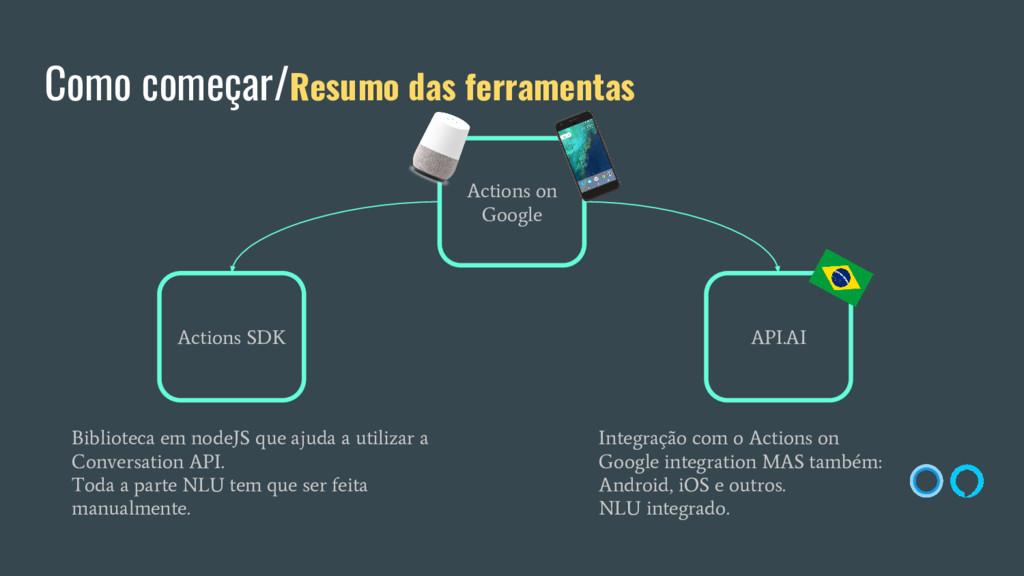 Como começar/Resumo das ferramentas Actions on ...