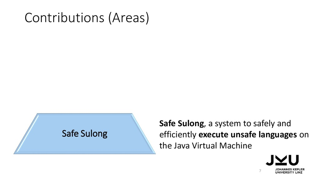 Contributions (Areas) 7 Safe Sulong Safe Sulong...