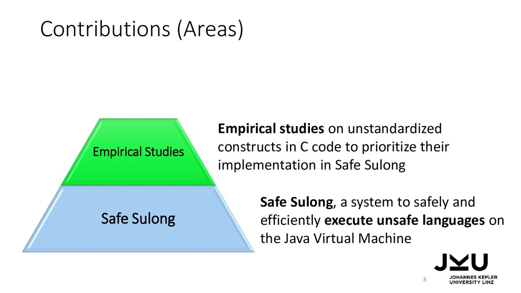 Contributions (Areas) 8 Empirical Studies Safe ...