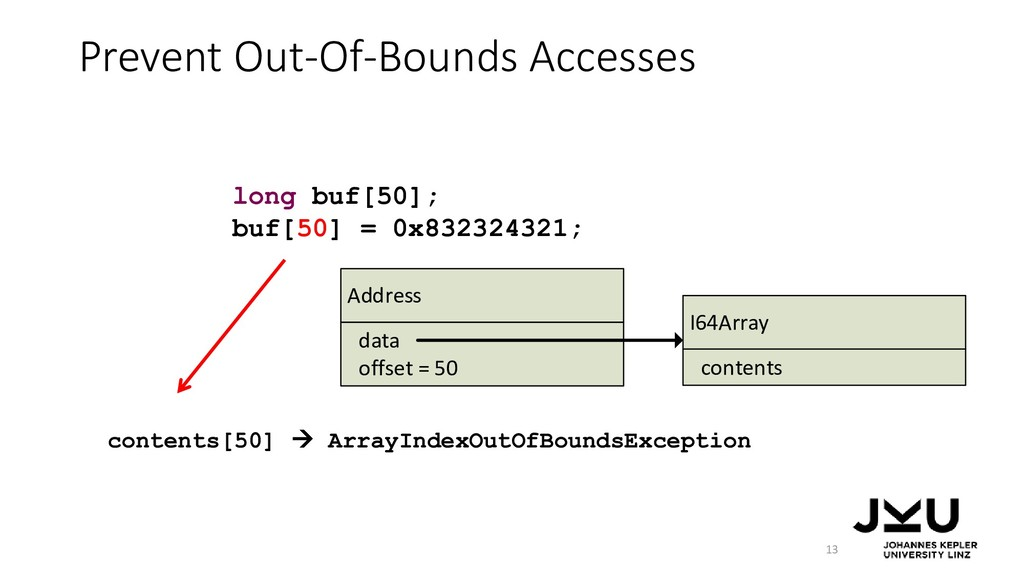 Prevent Out-Of-Bounds Accesses contents[50]  A...