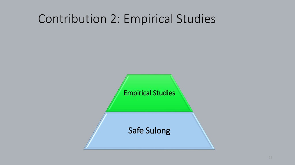 Contribution 2: Empirical Studies 19 Empirical ...