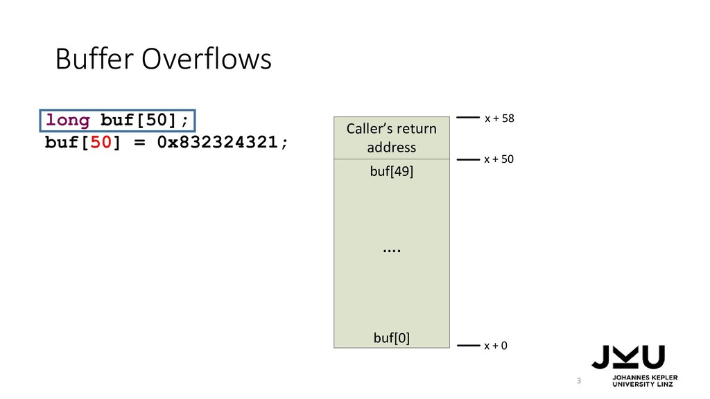 Buffer Overflows 3 long buf[50]; buf[50] = 0x83...