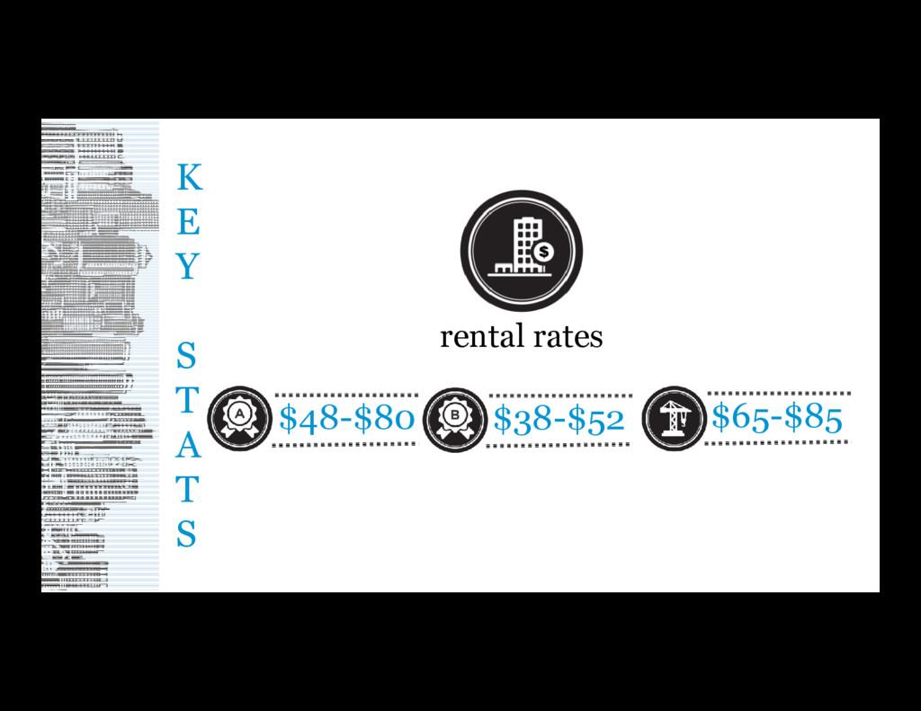K E Y S T A T S rental rates $48-$80 $38-$52 $6...