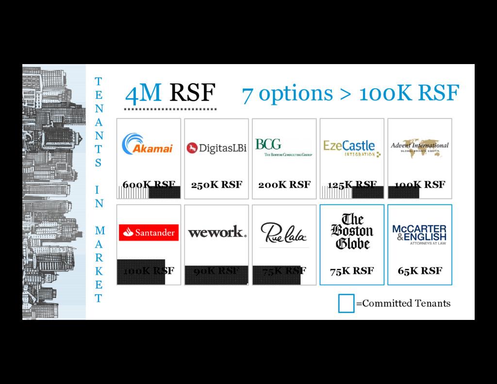 4M RSF T E N A N T S I N M A R K E T 7 options ...