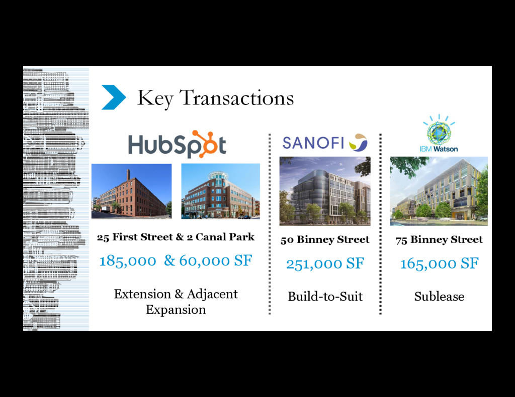 50 Binney Street 251,000 SF Build-to-Suit 75 Bi...