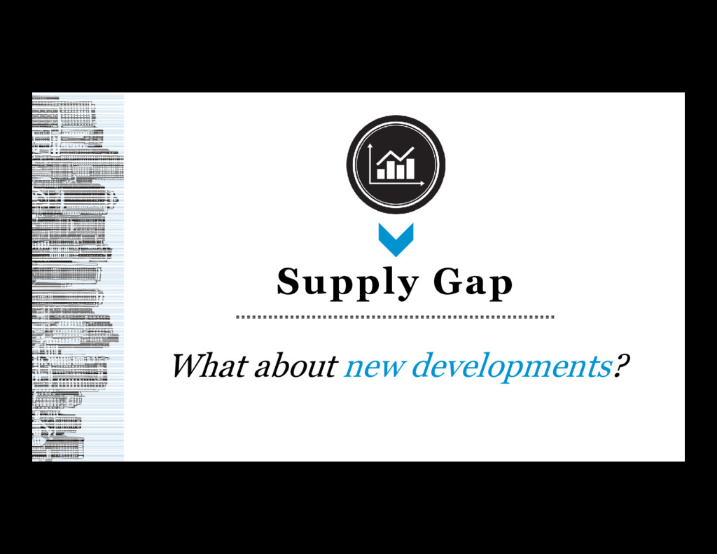 Supply Gap What about new developments?