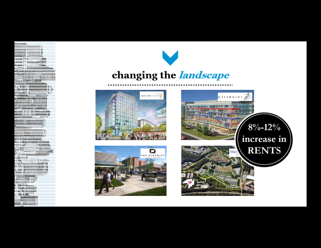 changing the landscape 8%-12% increase in RENTS