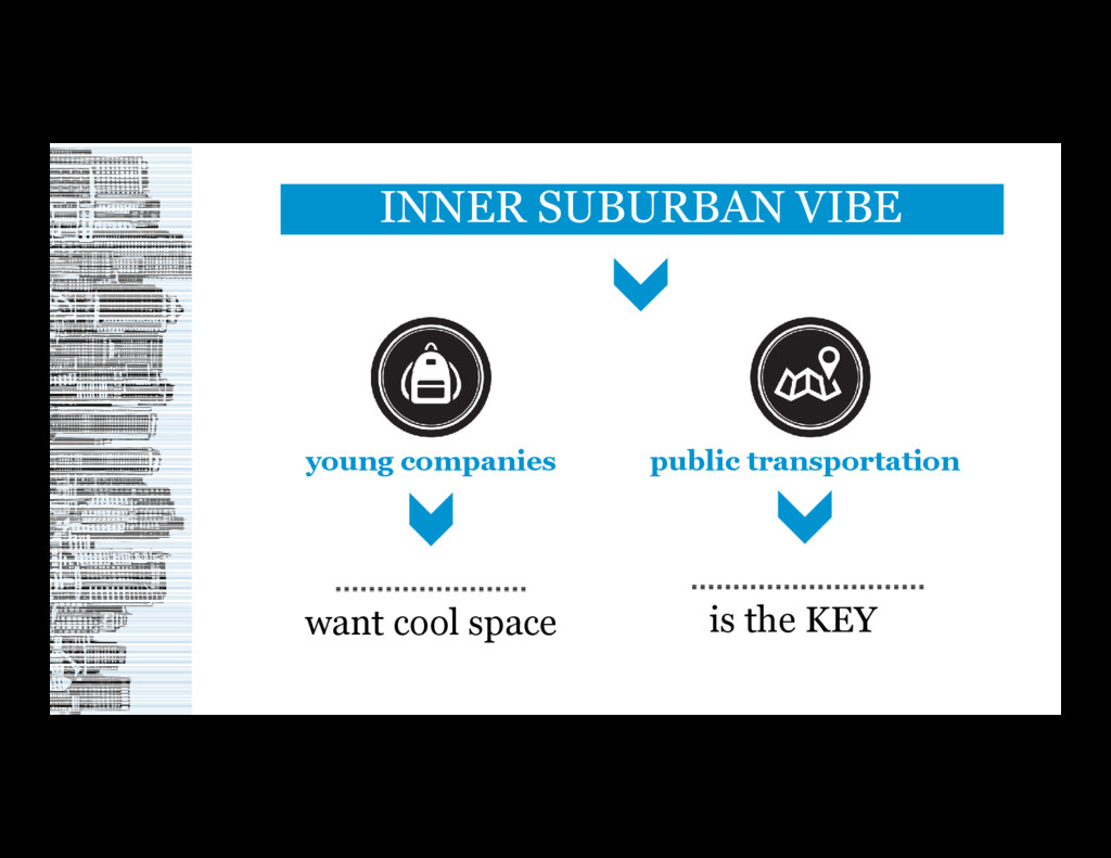 INNER SUBURBAN VIBE want cool space young compa...