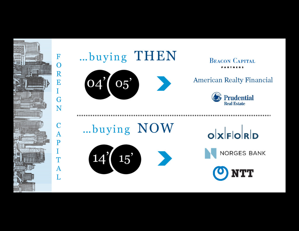 04' 05' …buying THEN American Realty Financial ...
