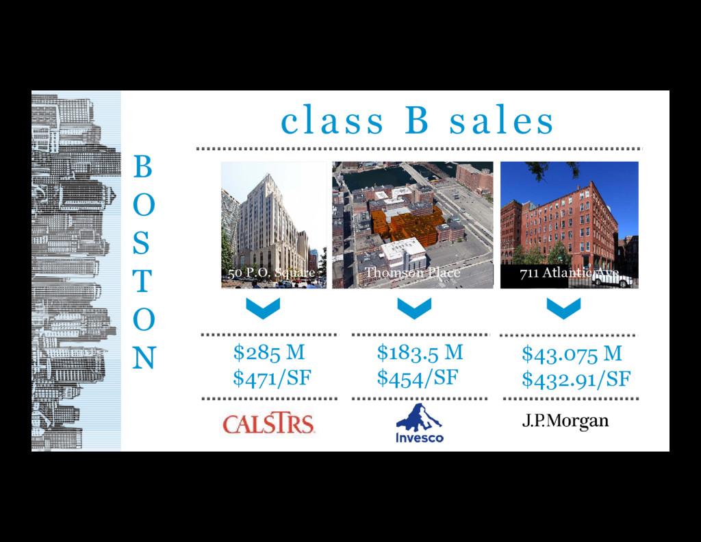 class B sales B O S T O N $285 M $471/SF $43.07...