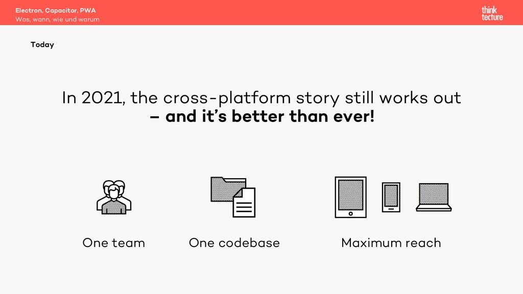 In 2021, the cross-platform story still works o...