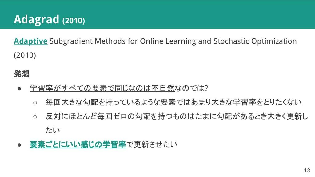 Adagrad (2010) Adaptive Subgradient Methods for...