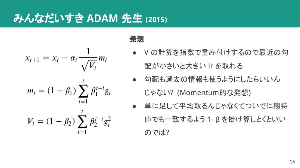 みんなだいすき ADAM 先生 (2015) 16 発想 ● V の計算を指数で重み付けするの...