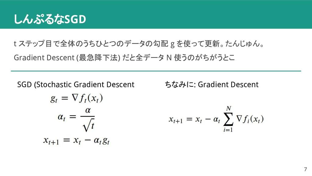 しんぷるなSGD t ステップ目で全体のうちひとつのデータの勾配 g を使って更新。たんじゅん...