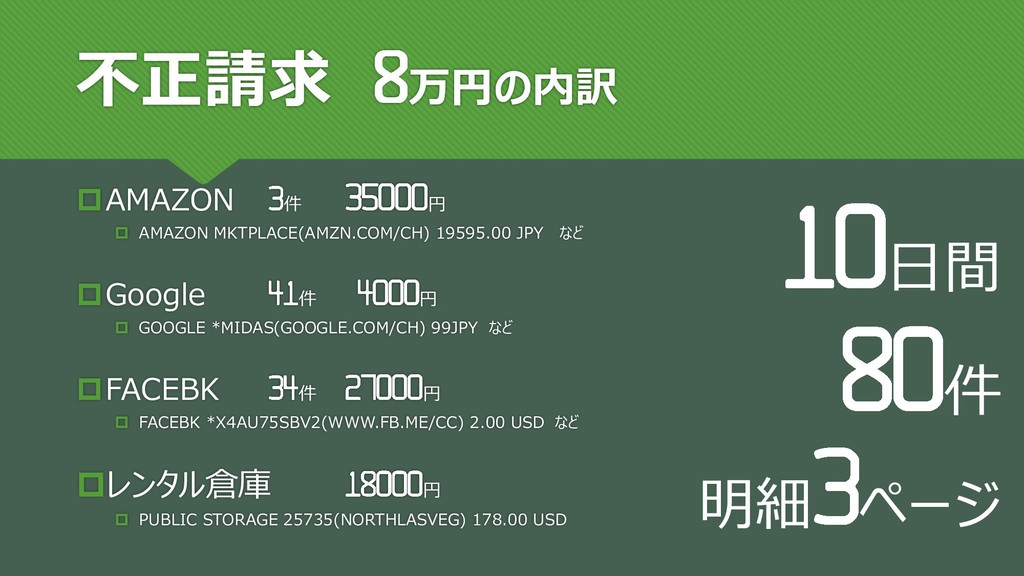 不正請求 万円の内訳 AMAZON 件 円  AMAZON MKTPLACE(AMZN.C...