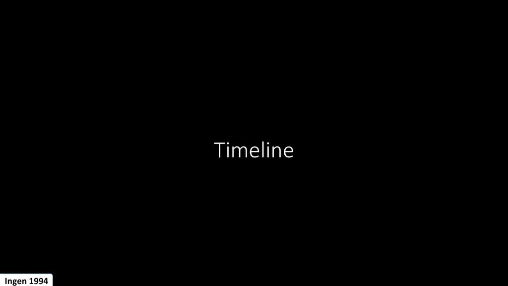 Timeline Ingen 1994