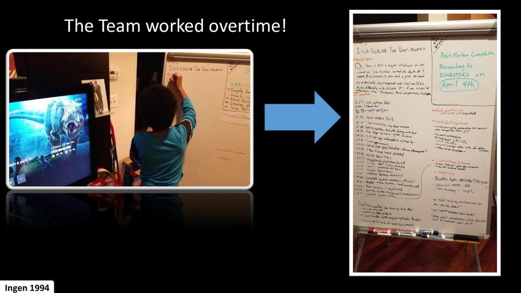 The Team worked overtime! Ingen 1994
