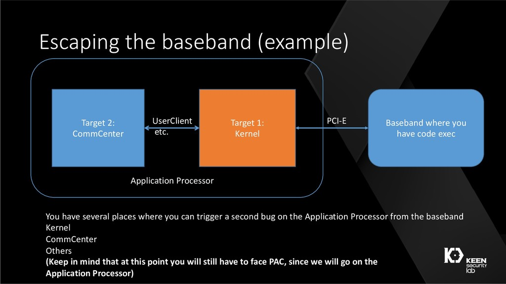 Escaping the baseband (example) Target 2: CommC...