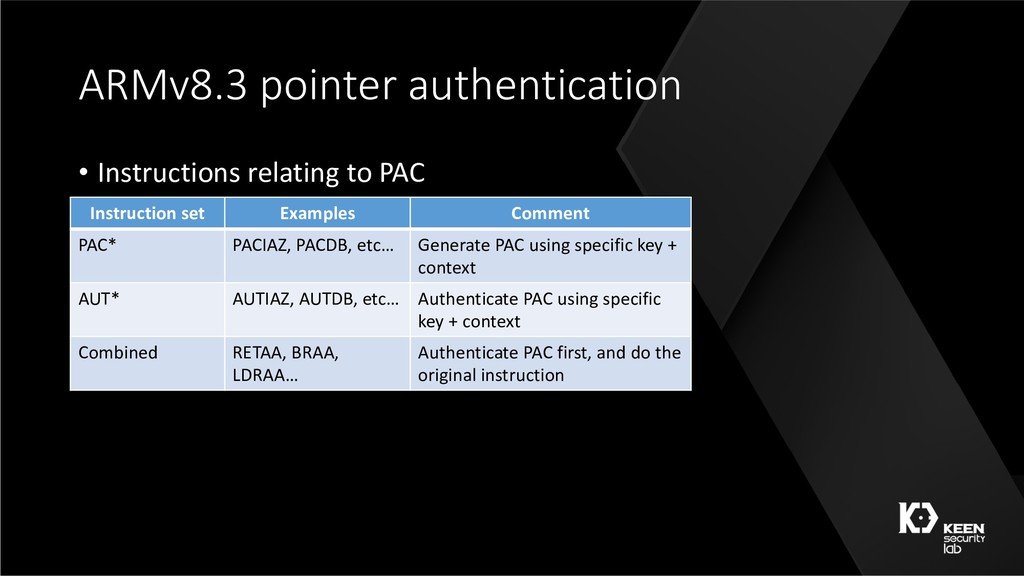 ARMv8.3 pointer authentication • Instructions r...