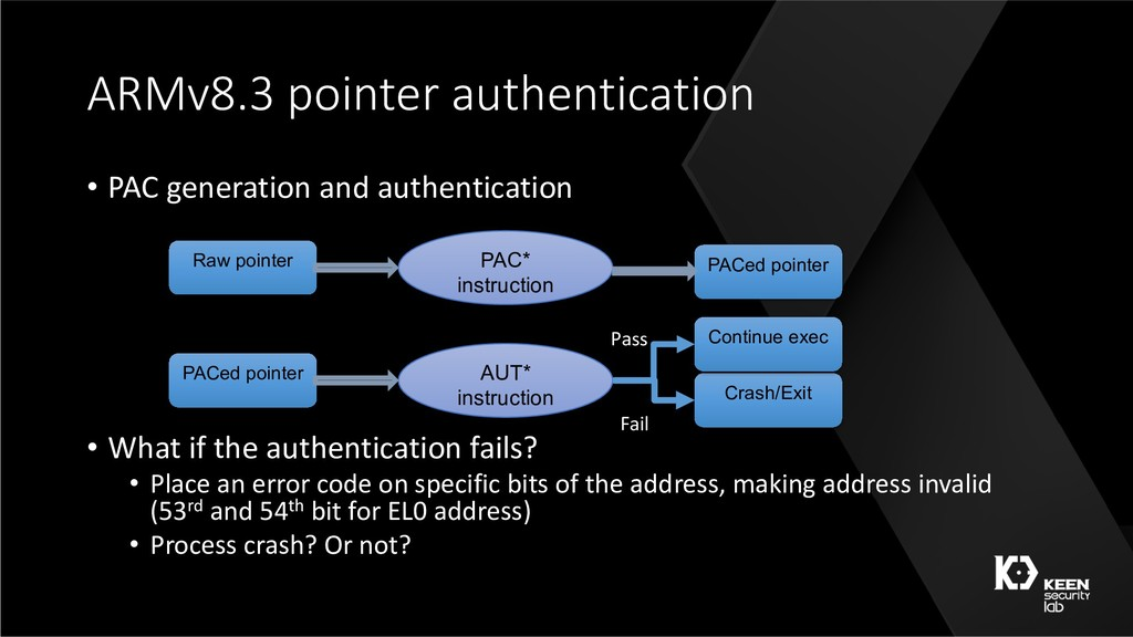 ARMv8.3 pointer authentication • PAC generation...