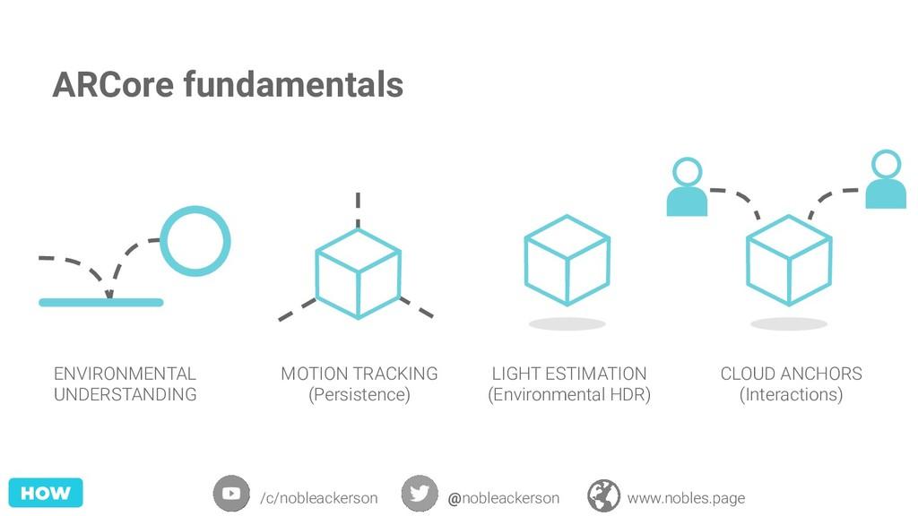 ARCore fundamentals ENVIRONMENTAL UNDERSTANDING...